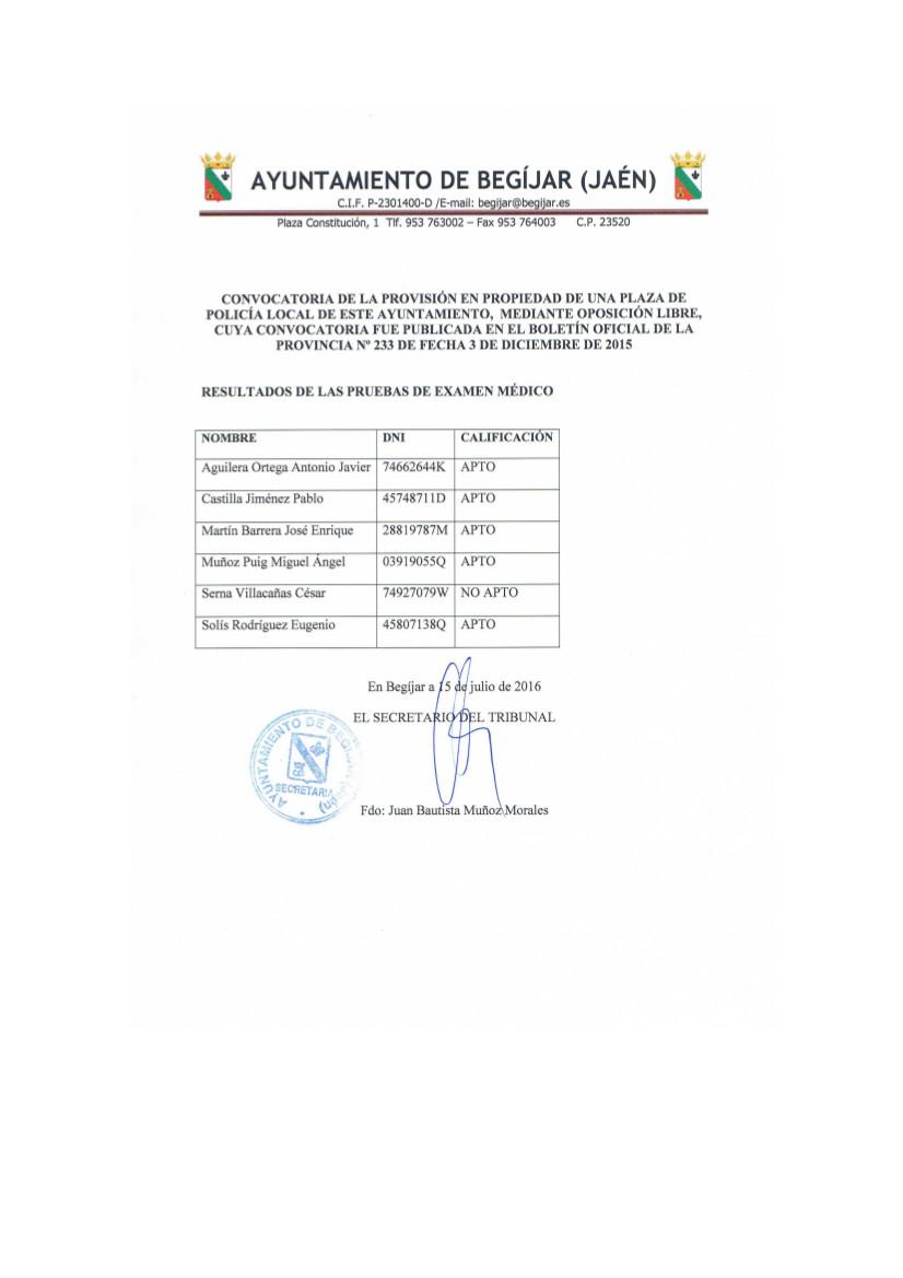 Resultados Examen Medico Plaza Policia Local